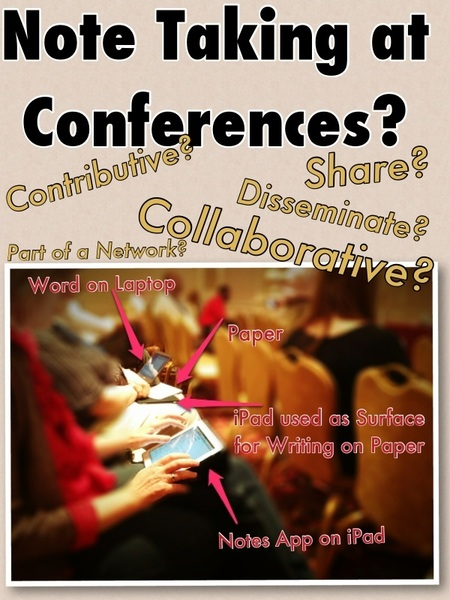 Note taking at conferences...a reflection visual ... part I #BLC12
