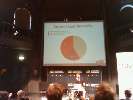last.fm traffic, minder dan de helft via web #musicandbits