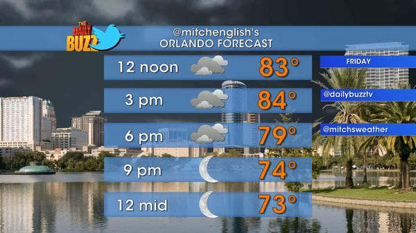 Here's your #ORLANDO area weather forecast. Enjoy! @mitchsweather #weather