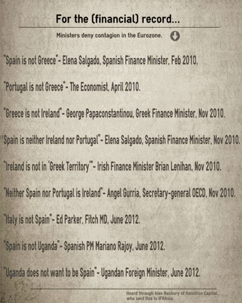 de eurocrisis in quotes #euro