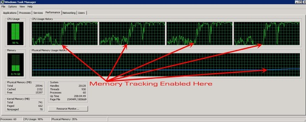 Task Manager during Test